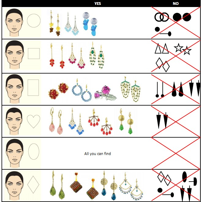 Earrings And Face Shape Curltalk