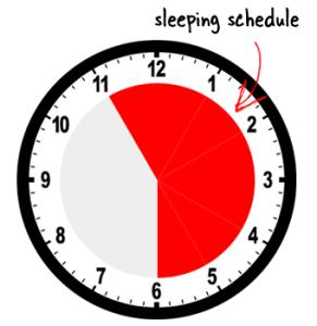 sleep-report